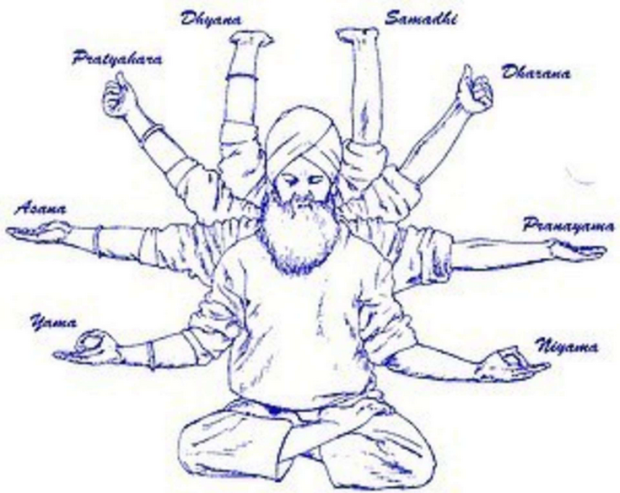 yoga-pm